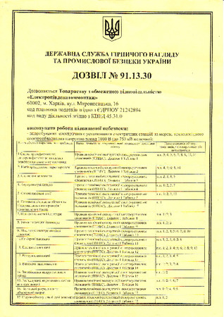 Hazardous work order authorization № 91.13.30:Testing electrical equipment at power plants and networks, testing fabrication systems with voltage higher than 1000 V (up to 750 kV inclusive)